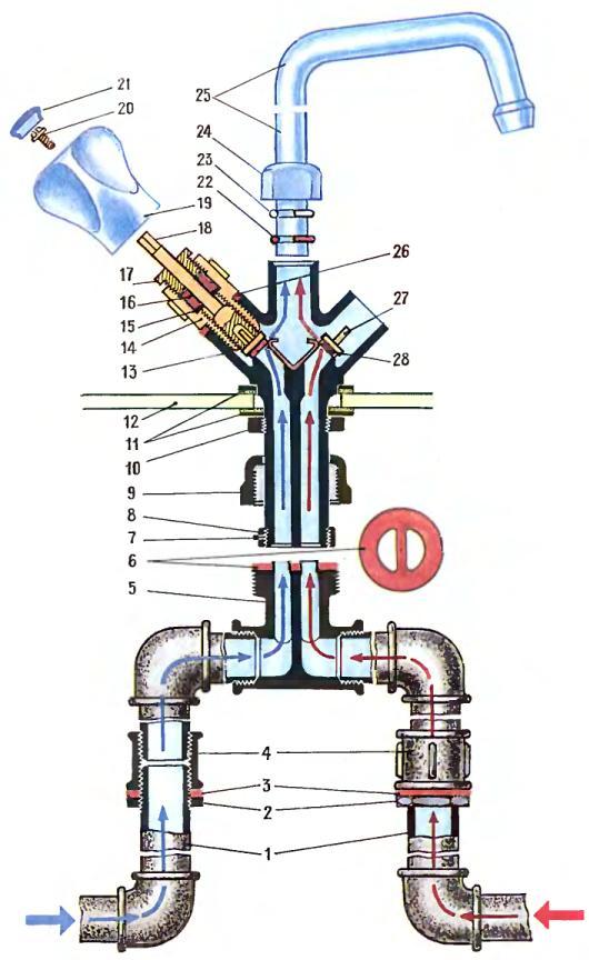 Установка и ремонт смесителя на ванну своими руками