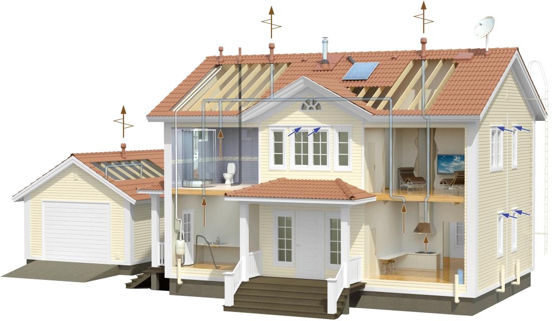 Устройство приточной и естественной вентиляции в частном доме