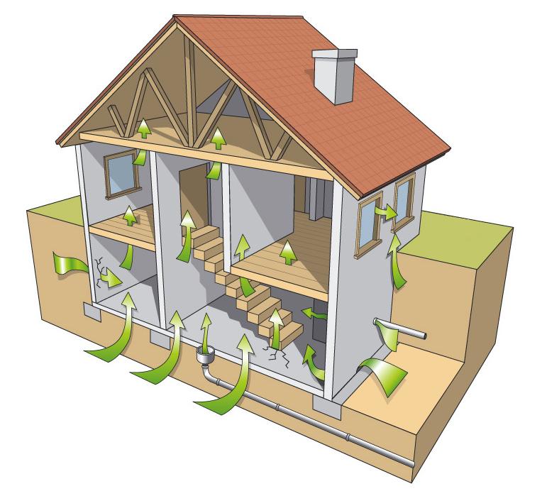 Откуда береться газ радон в подвале и помещениях и как его удалить