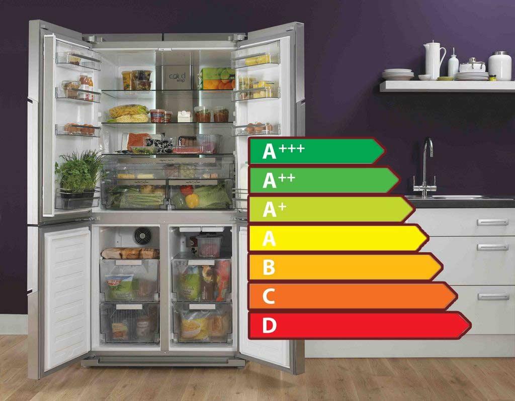 Какой класс энергопотребление холодильников лучше выбрать