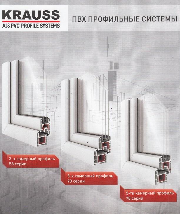 Окна пвх в белгороде производство монтаж цены
