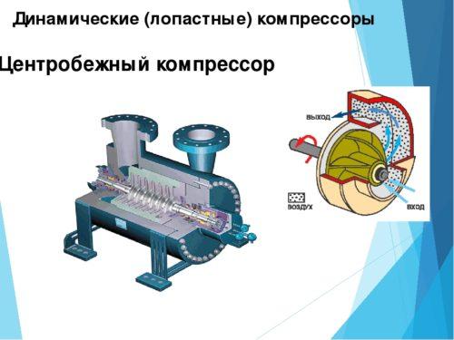 как работают центробежные компрессоры