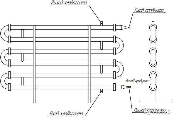 Схема трубчатого теплообменника