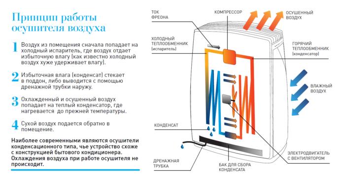 Теплообменники воздух-воздух принцип работы