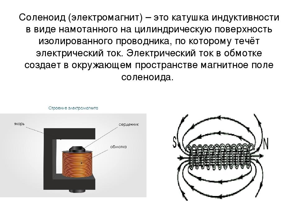 электромагнитная катушка