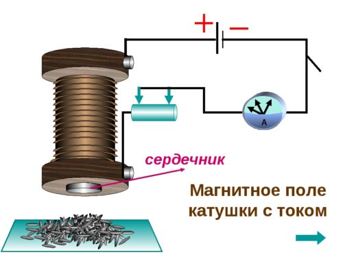 схема электромагнитной катушки