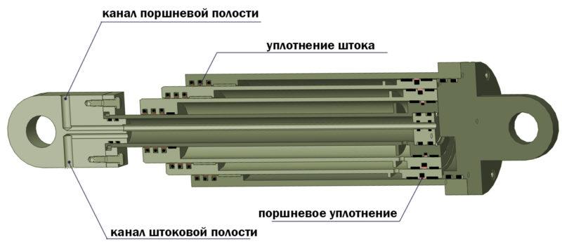 устройство телескопических цилиндров и принцип работы