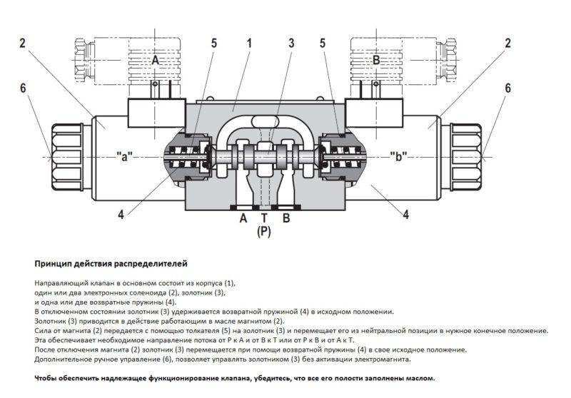 Схема гидравлического гидрораспределителя и принцип работы